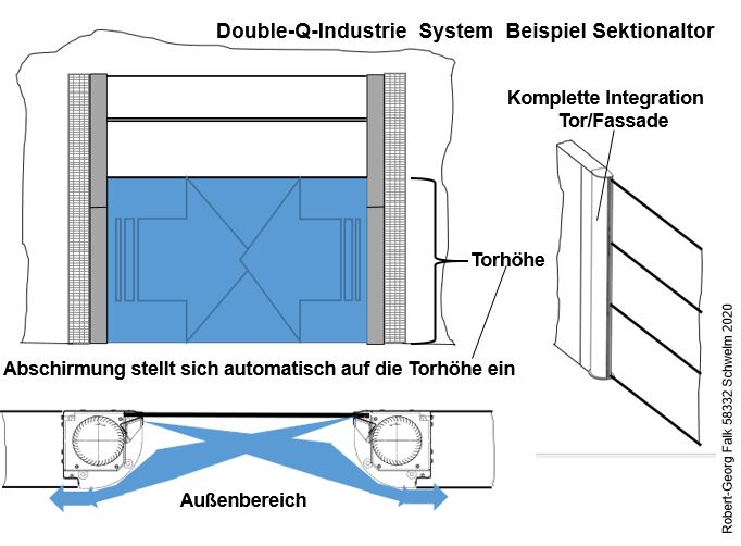 Double_Q_Industrie_System